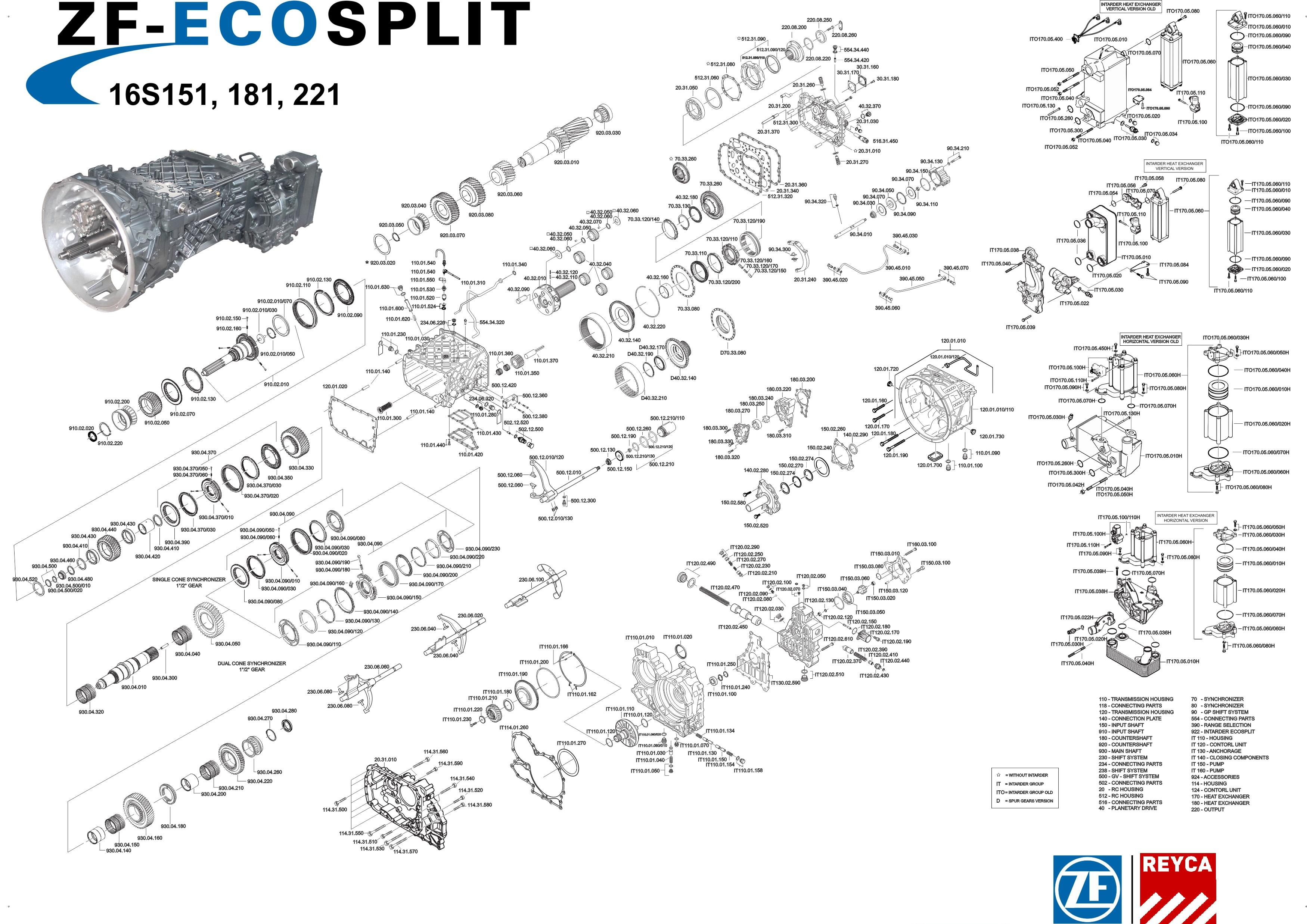 ZF Spare Parts for Trucks and Buses – transmission-parts org